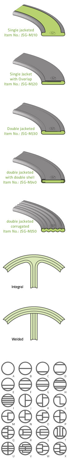 double jackted gasket structure